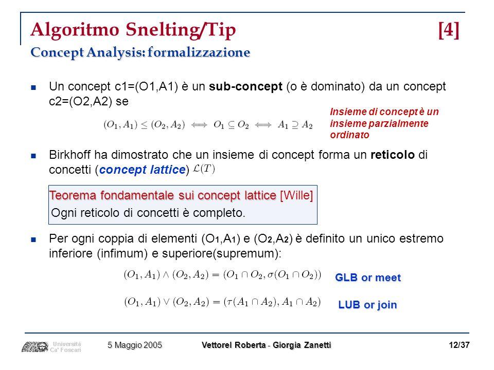 Algoritmo Snelting/Tip [4]